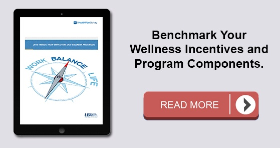 Benchmark Your Wellness Incentives and Program Components